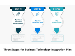 Three Stages For Business Technology Integration Plan Ppt PowerPoint Presentation Layouts Inspiration PDF