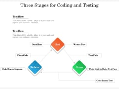 Three Stages For Coding And Testing Ppt PowerPoint Presentation Gallery Example PDF