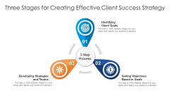Three Stages For Creating Effective Client Success Strategy Ppt File Inspiration PDF