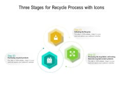 Three Stages For Recycle Process With Icons Ppt PowerPoint Presentation Gallery Backgrounds PDF