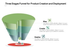 Three Stages Funnel For Product Creation And Deployment Ppt PowerPoint Presentation Professional Elements PDF