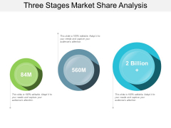 Three Stages Market Share Analysis Ppt PowerPoint Presentation Professional Deck