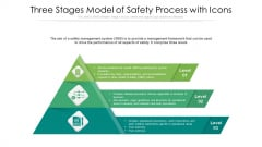 Three Stages Model Of Safety Process With Icons Ppt PowerPoint Presentation Icon Backgrounds PDF