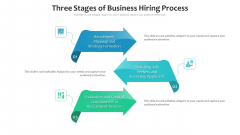 Three Stages Of Business Hiring Process Ppt PowerPoint Presentation Gallery Format PDF