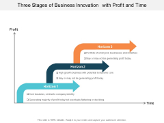 Three Stages Of Business Innovation With Profit And Time Ppt Powerpoint Presentation Inspiration Slides