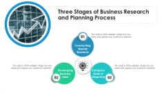 Three Stages Of Business Research And Planning Process Ppt File Slide PDF