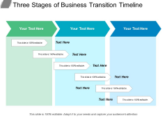 Three Stages Of Business Transition Timeline Ppt PowerPoint Presentation File Example Introduction PDF