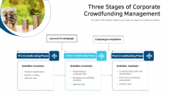 Three Stages Of Corporate Crowdfunding Management Ppt Infographic Template Example Introduction PDF