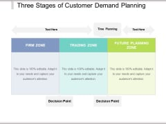 Three Stages Of Customer Demand Planning Ppt PowerPoint Presentation File Clipart Images PDF