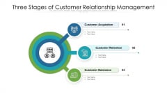 Three Stages Of Customer Relationship Management Ppt PowerPoint Presentation Gallery Clipart Images PDF