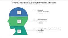 Three Stages Of Decision Making Process Ppt Pictures Infographic Template PDF