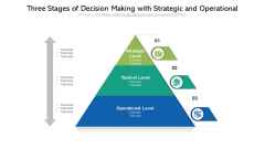 Three Stages Of Decision Making With Strategic And Operational Ppt PowerPoint Presentation Gallery Layout PDF