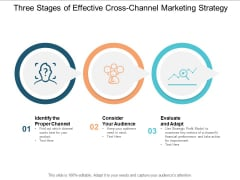 Three Stages Of Effective Cross Channel Marketing Strategy Ppt PowerPoint Presentation Gallery Design Inspiration