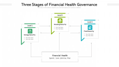 Three Stages Of Financial Health Governance Ppt PowerPoint Presentation Gallery Graphics Example PDF