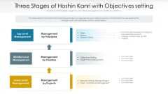 Three Stages Of Hoshin Kanri With Objectives Setting Ppt PowerPoint Presentation Icon Pictures PDF