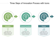 Three Stages Of Ideation Process With Icons Ppt PowerPoint Presentation Gallery Infographic Template PDF