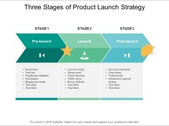 Three Stages Of Product Launch Strategy Ppt PowerPoint Presentation Summary Example