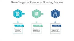 Three Stages Of Resources Planning Process Ppt Infographic Template Visual Aids PDF