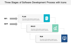 Three Stages Of Software Development Process With Icons Ppt PowerPoint Presentation Show Icons