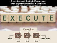 Three Stages Of Strategic Management With Alignment Mindset And Capabilities Ppt PowerPoint Presentation File Graphic Tips