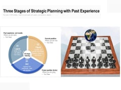Three Stages Of Strategic Planning With Past Experience Ppt PowerPoint Presentation Outline Picture