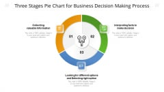 Three Stages Pie Chart For Business Decision Making Process Ppt Infographic Template Slides PDF