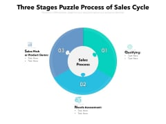 Three Stages Puzzle Process Of Sales Cycle Ppt PowerPoint Presentation Infographics Ideas PDF