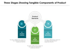 Three Stages Showing Tangible Components Of Product Ppt PowerPoint Presentation File Slide Download PDF