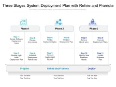Three Stages System Deployment Plan With Refine And Promote Ppt PowerPoint Presentation Professional Smartart