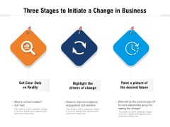 Three Stages To Initiate A Change In Business Ppt PowerPoint Presentation File Template PDF
