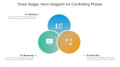 Three Stages Venn Diagram For Controlling Phases Ppt PowerPoint Presentation Professional Demonstration PDF