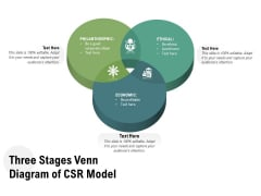 Three Stages Venn Diagram Of CSR Model Ppt PowerPoint Presentation File Infographics PDF
