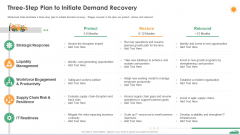 Three Step Plan To Initiate Demand Recovery Ppt Inspiration Slide Download PDF