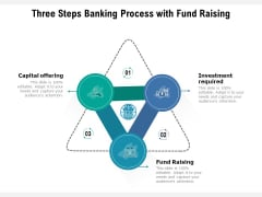 Three Steps Banking Process With Fund Raising Ppt PowerPoint Presentation File Examples PDF