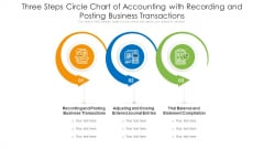 Three Steps Circle Chart Of Accounting With Recording And Posting Business Transactions Ppt PowerPoint Presentation Portfolio Outfit PDF