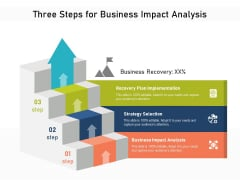 Three Steps For Business Impact Analysis Ppt PowerPoint Presentation Gallery Designs Download PDF