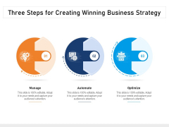 Three Steps For Creating Winning Business Strategy Ppt PowerPoint Presentation File Slide Portrait PDF