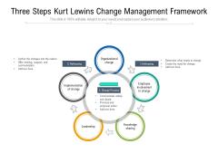 Three Steps Kurt Lewins Change Management Framework Ppt PowerPoint Presentation Examples PDF