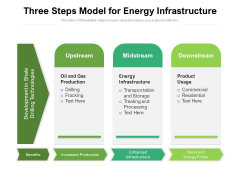 Three Steps Model For Energy Infrastructure Ppt PowerPoint Presentation Gallery Ideas PDF
