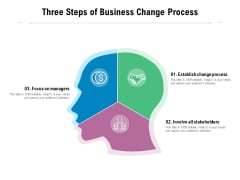 Three Steps Of Business Change Process Ppt PowerPoint Presentation Summary Infographic Template PDF