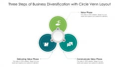 Three Steps Of Business Diversification With Circle Venn Layout Ppt PowerPoint Presentation Slides Samples PDF