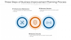 Three Steps Of Business Improvement Planning Process Ppt PowerPoint Presentation File Topics PDF