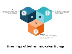 Three Steps Of Business Innovation Strategy Ppt PowerPoint Presentation Pictures Introduction PDF
