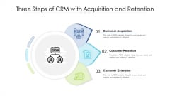 Three Steps Of CRM With Acquisition And Retention Ppt PowerPoint Presentation Gallery Clipart PDF