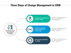 Three Steps Of Change Management In HRM Ppt PowerPoint Presentation Model Slides