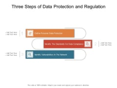 Three Steps Of Data Protection And Regulation Ppt PowerPoint Presentation Outline Files PDF