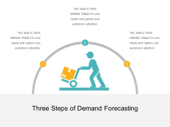 Three Steps Of Demand Forecasting Ppt PowerPoint Presentation File Inspiration PDF