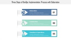 Three Steps Of Devops Implementation Process With Elaboration Elements PDF