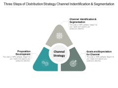 Three Steps Of Distribution Strategy Channel Indentification And Segmentation Ppt PowerPoint Presentation Slides Inspiration