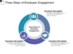 Three Steps Of Employee Engagement Ppt PowerPoint Presentation Slides Images